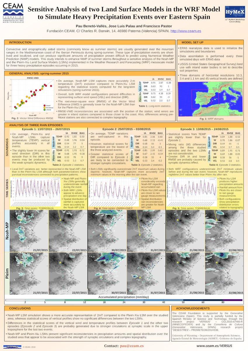 CEAM-Meteorología on Twitter: