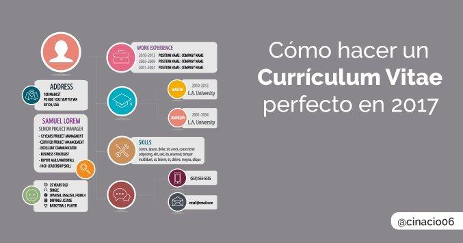 Dario Gonzalez On Twitter Como Hacer Un Buen Curriculum Vitae En