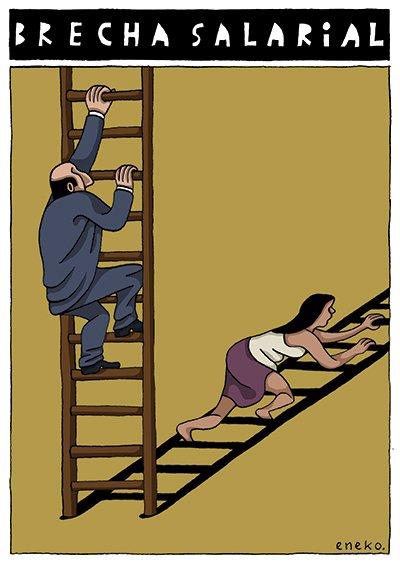 Resultado de imagen de brecha salarial mujeres trabajadoras eneko