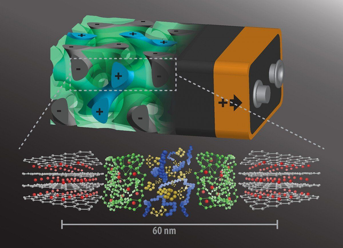 battery nanotechnology Nanotechnology (nanotech) is manipulation of matter on an atomic, molecular, and supramolecular scale the earliest, widespread description of nanotechnology referred to the particular technological goal of precisely manipulating atoms and molecules for fabrication of macroscale products, also now referred to as molecular nanotechnology.