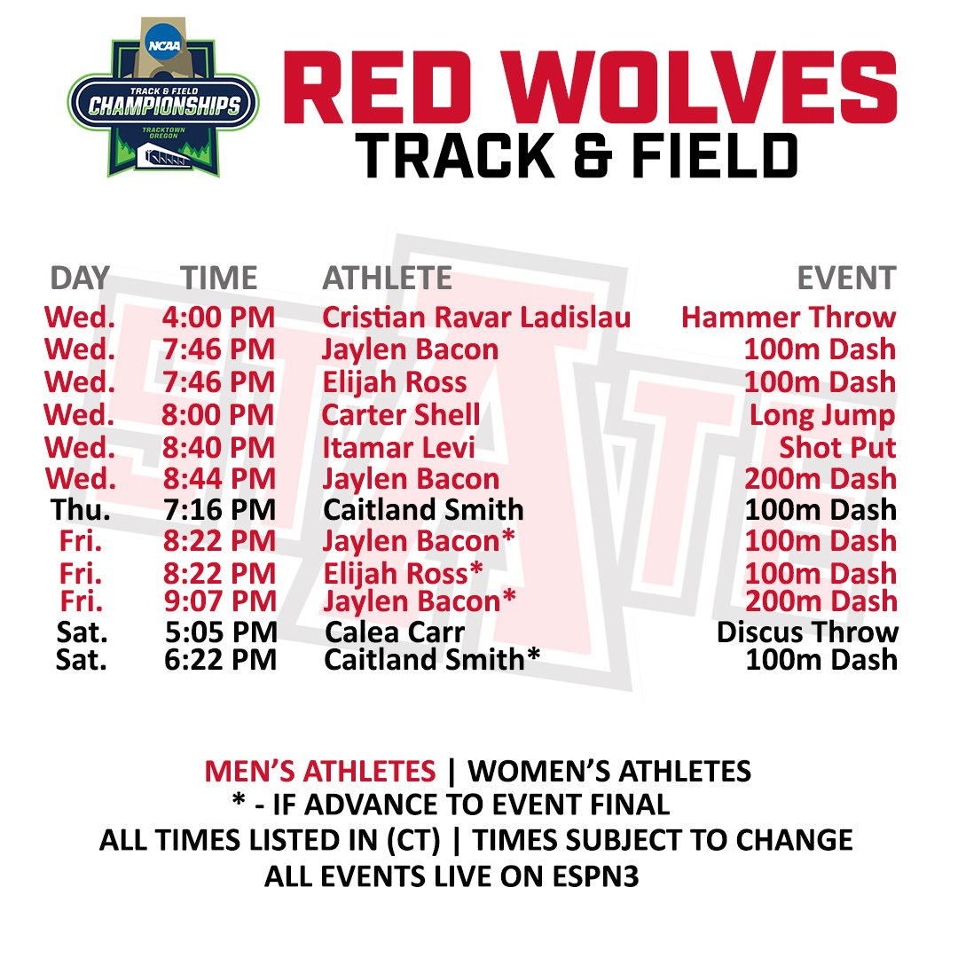 A-State Track&Field/XC on Twitter: