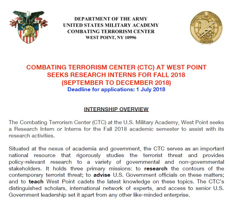 West Point Application Deadline >> Ctc At West Point On Twitter Are You A Student And Interested In