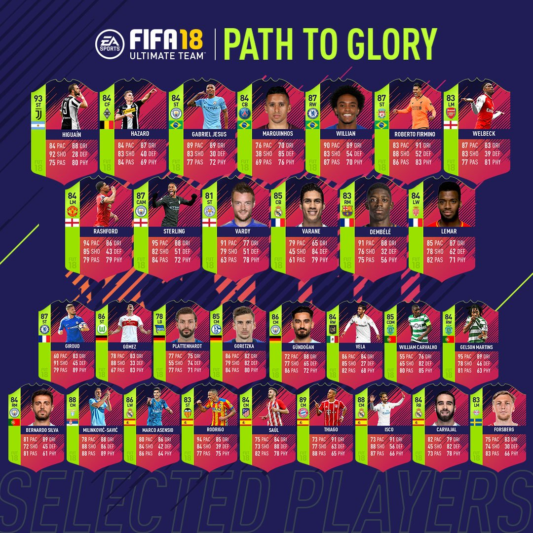 ��️The squads have been announced: Path To Glory selected players are now updated �� #FUT #FIFA18 https://t.co/vqcagOfJpA