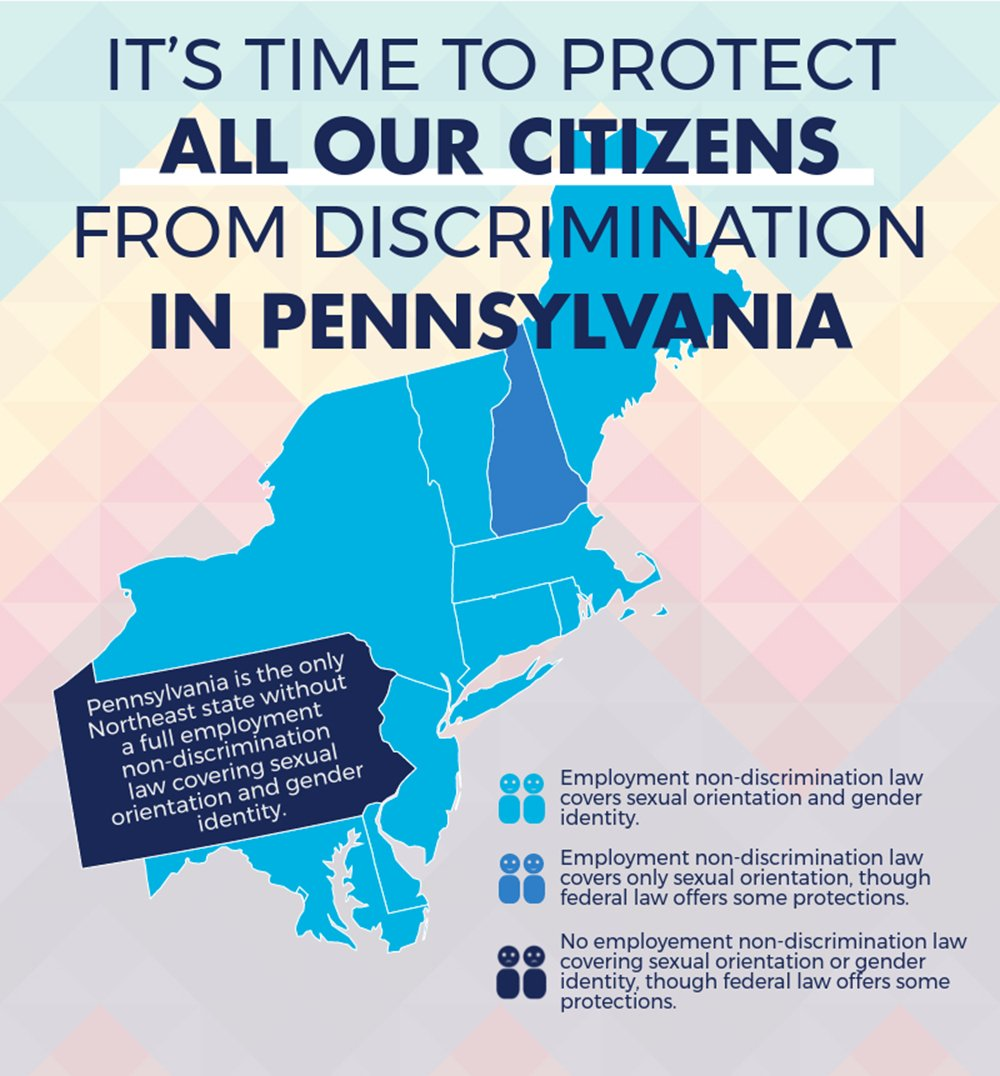 State and federal laws on discrimination of sexual orientation