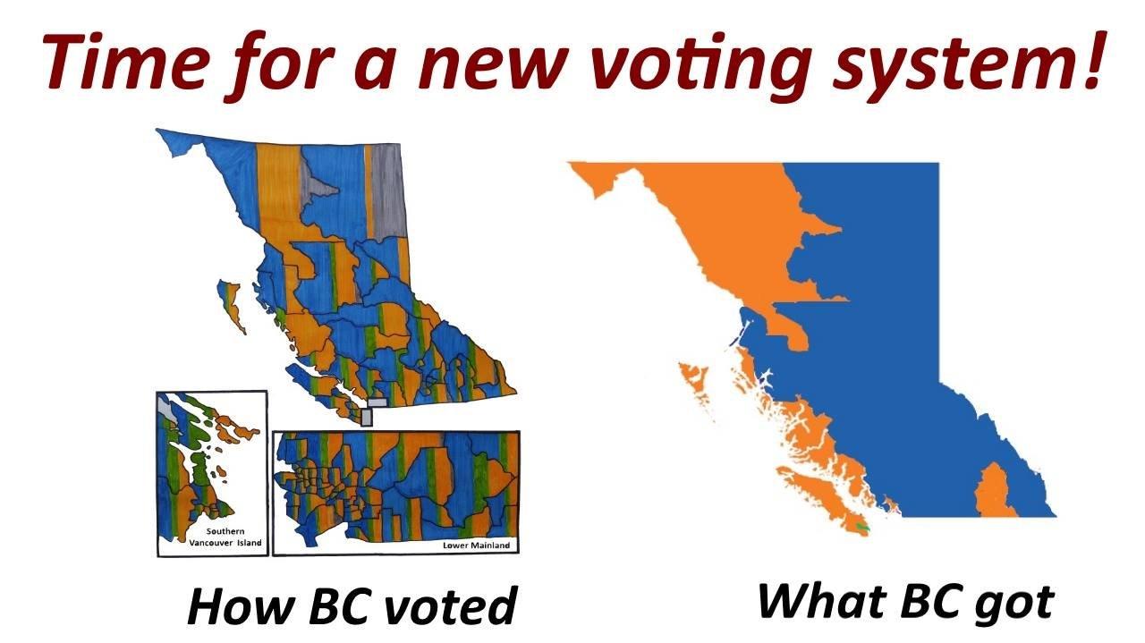 BC under proportional vs fptp