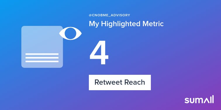 My week on Twitter 🎉: 1 Retweet, 4 Retweet Reach. See yours with sumall.com/performancetwe…