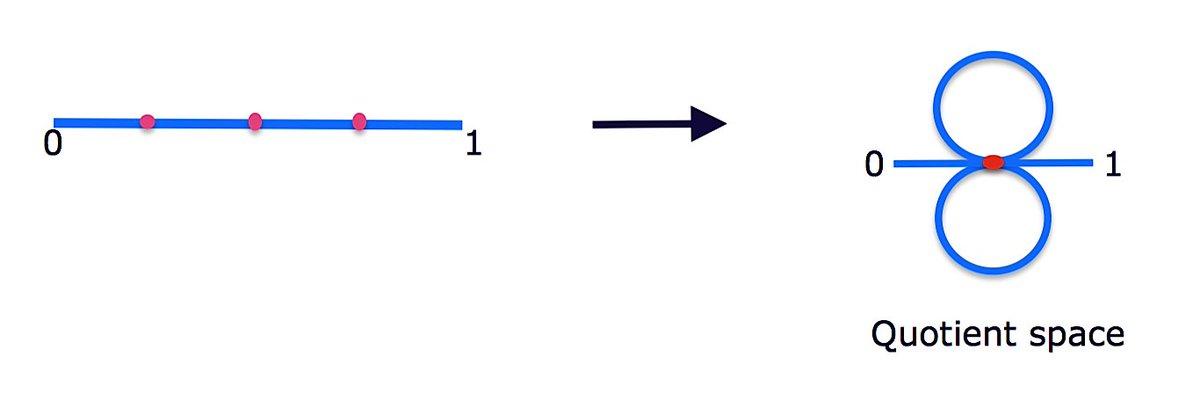 download Finite Element Method: Volume