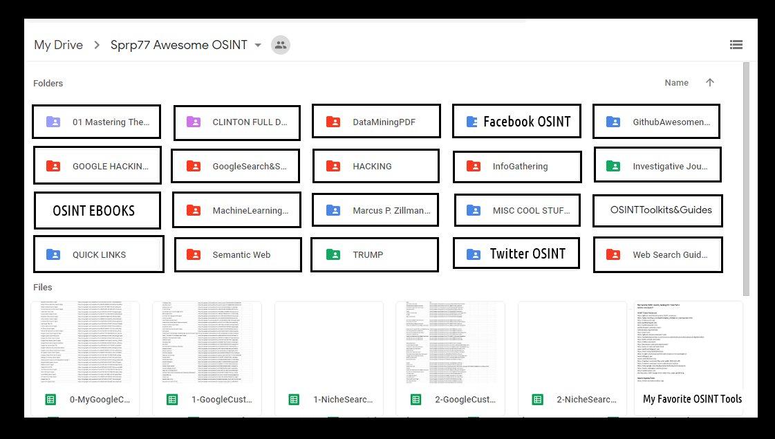 Osint Tools Facebook