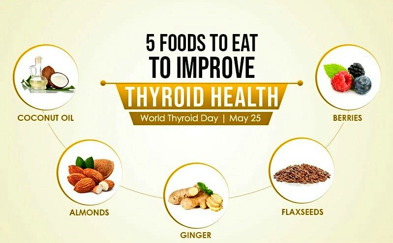 1: Keep your thyroid healthy by having these superfoods. 2: Regular practice of yoga can help improve thyroid health and relieve symptoms of thyroid disorders.  #WorldThyroidDay #HealthyLife #HealthForAll #SwasthaBharat #AyushmanBharat<br>http://pic.twitter.com/0PZHKcM7AZ