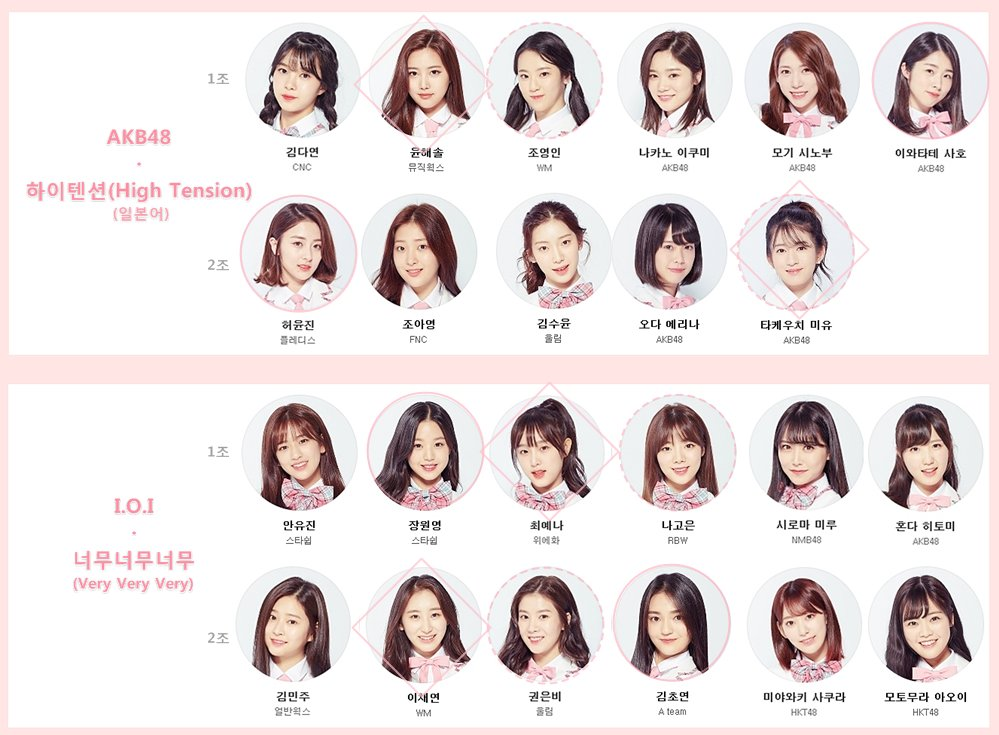 [DISCUSSION] Official Produce 48 Thread - Page 2 DeB5VpaVwAEGPJX