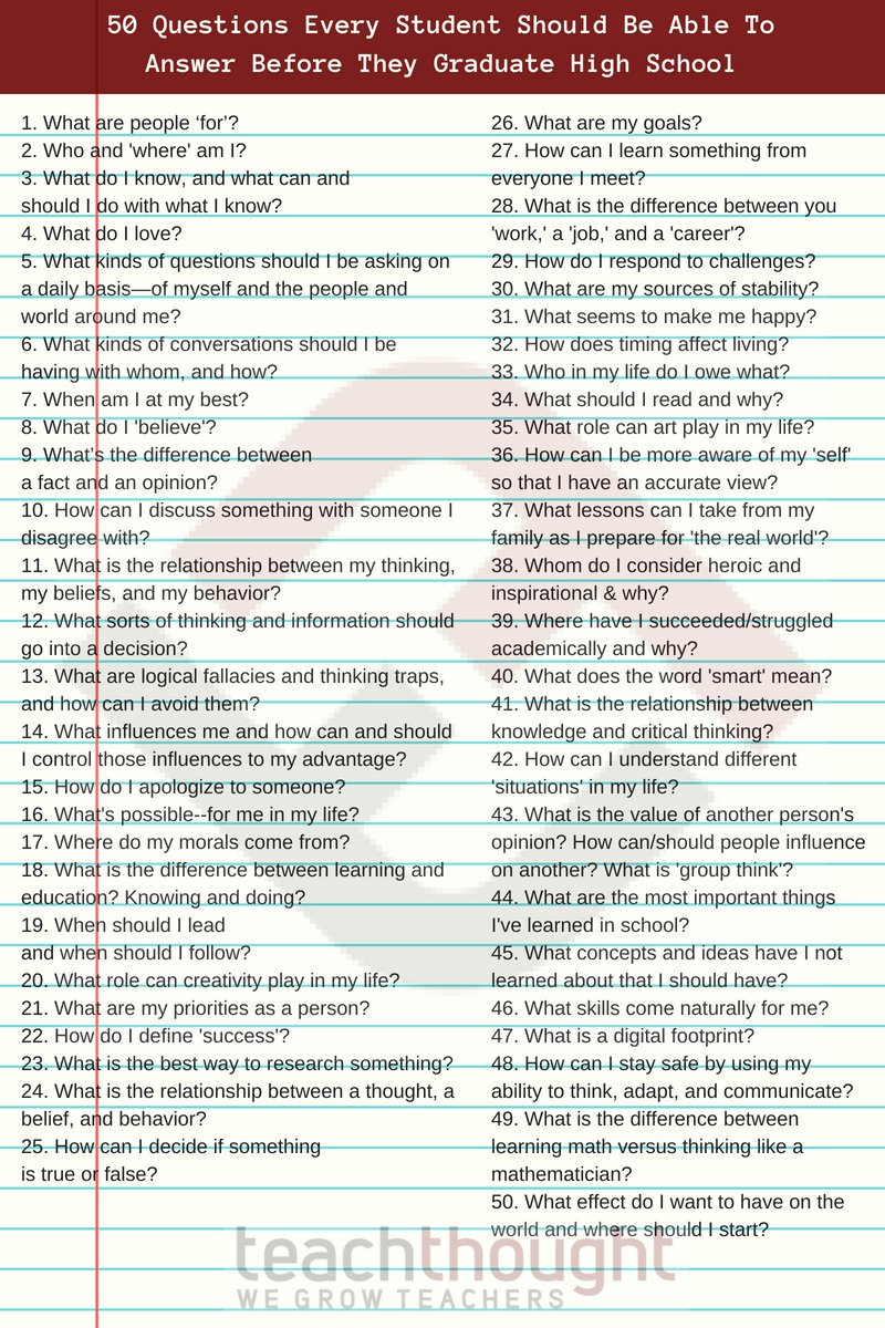 list of critical thinking questions