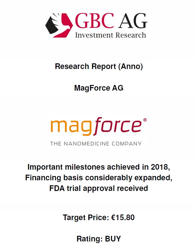 Magforce aktie