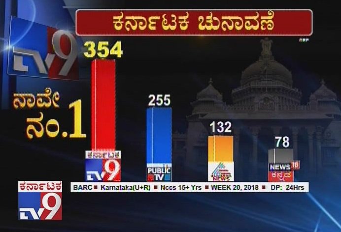 Tv9 kannada news contact number