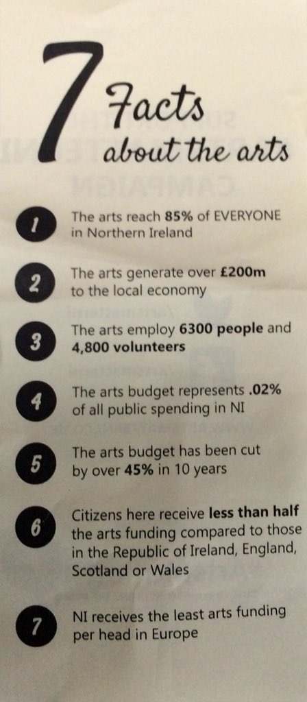 test Twitter Media - #ArtsMatterNI https://t.co/LVlr2f3yqu