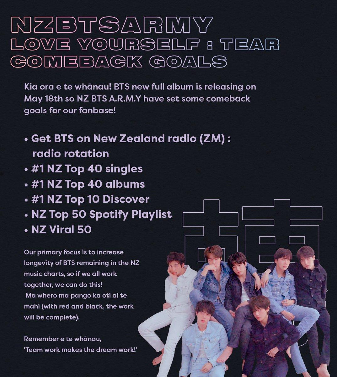 nz top 40 singles