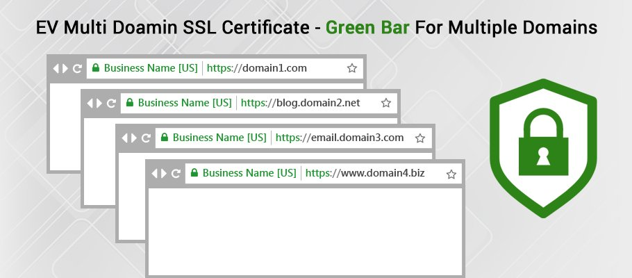 Clickssl On Twitter Which Benefits Come With Ev Multi Domain Ssl