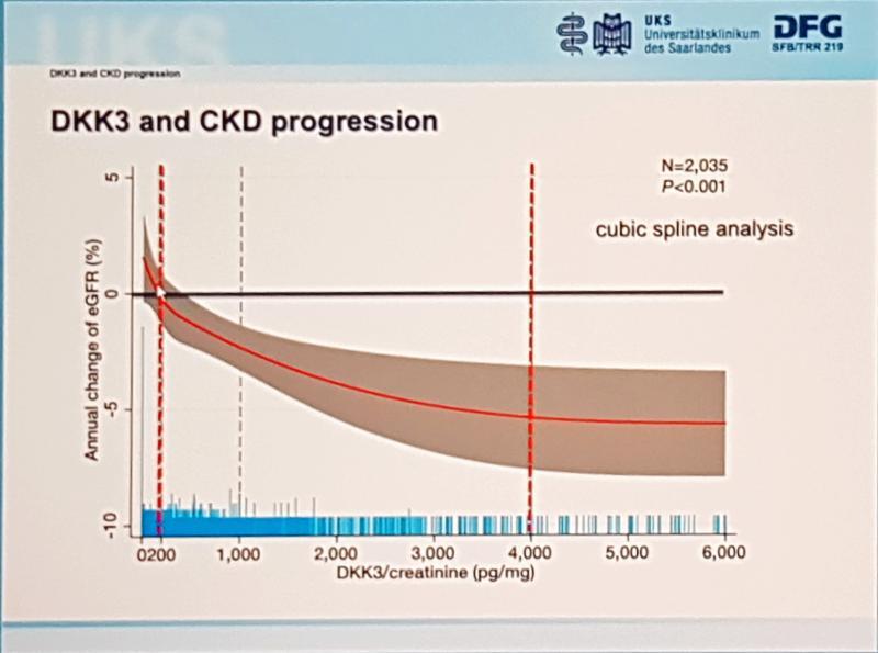 functional genomics proteomics in clin neuroscis prog in