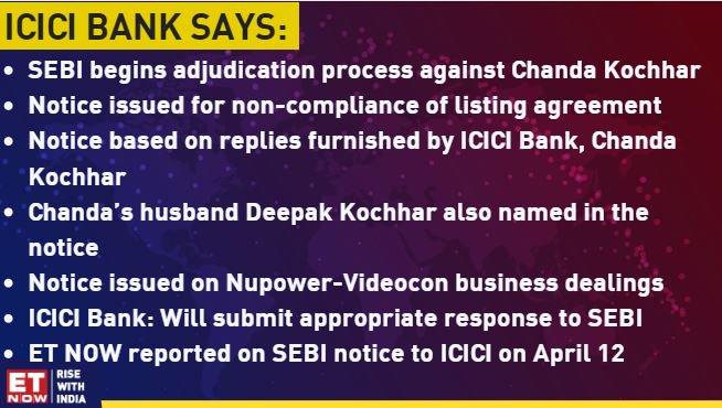 Et Now On Twitter Icici Bank Says Sebi Begins Adjudication