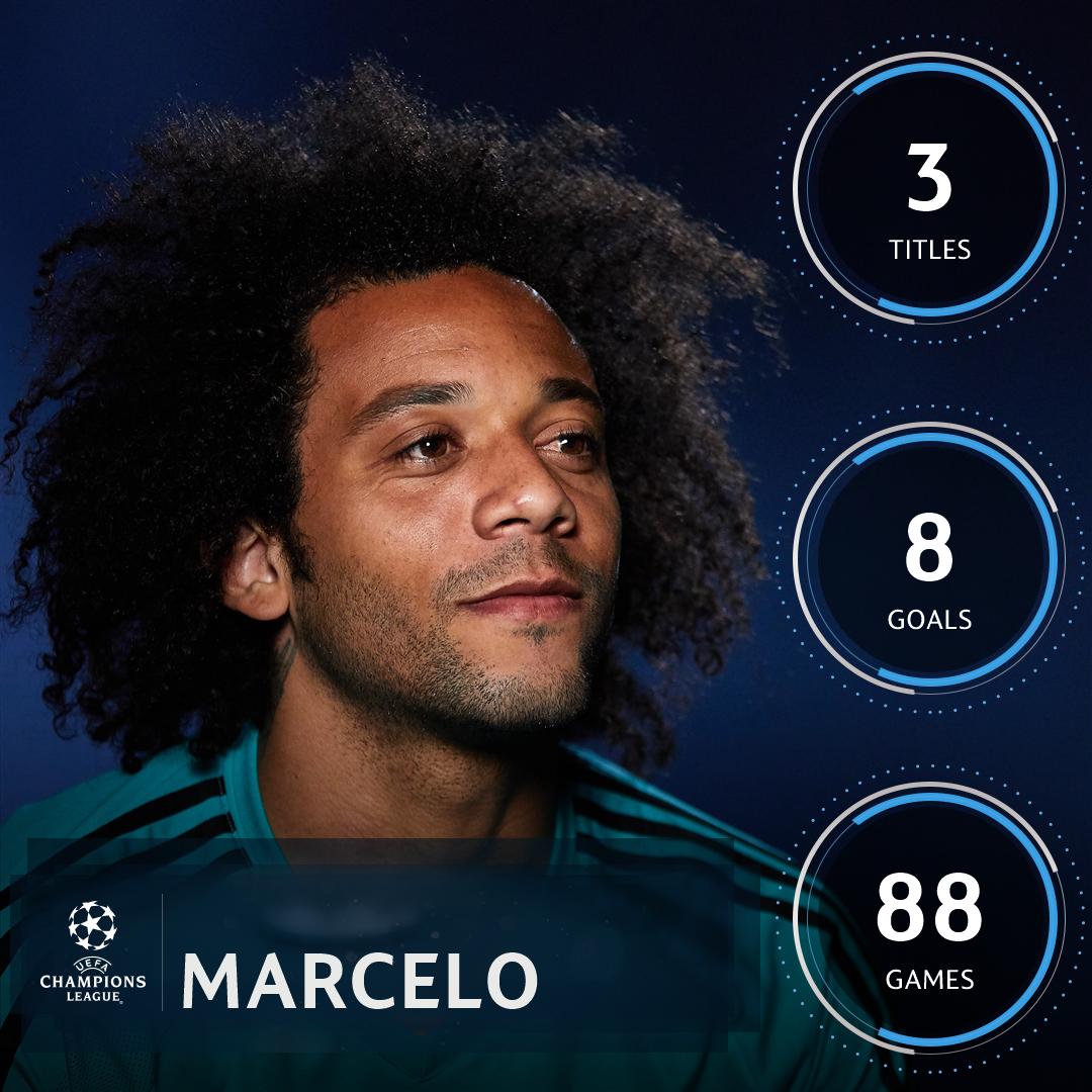 Real Madrids best ever left-back? ��  ���� Marcelo ������   #UCLfinal https://t.co/jfGyJRhgUj
