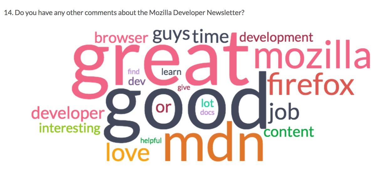 MDN Web Docs on Twitter: