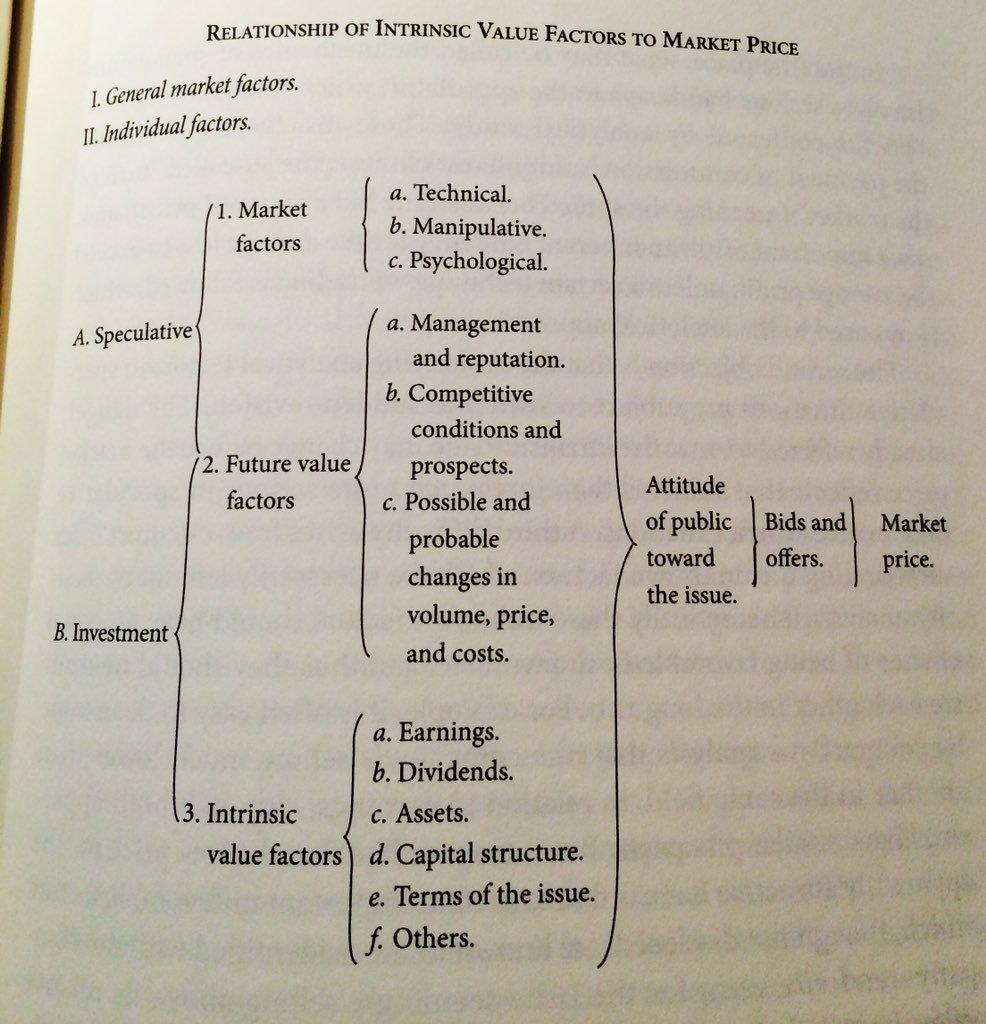 download Теория семейных систем Мюррея Боуэна: