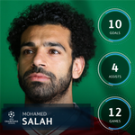 Mohamed Salah in 2017/18 for Liverpool = 🔥🔥🔥  #UCLfinal