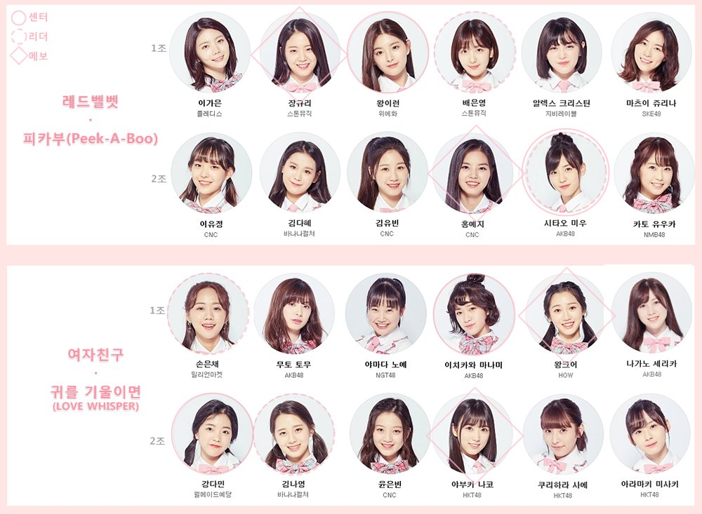 [DISCUSSION] Official Produce 48 Thread - Page 2 DeDNE5YV4AYhW5S