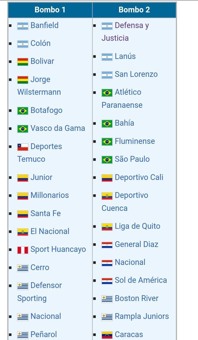 Cuadro de bombos de la Copa Sudamericana para sorteo de los Dieciseisavos de final