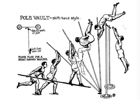Pole Vault Power on Twitter: