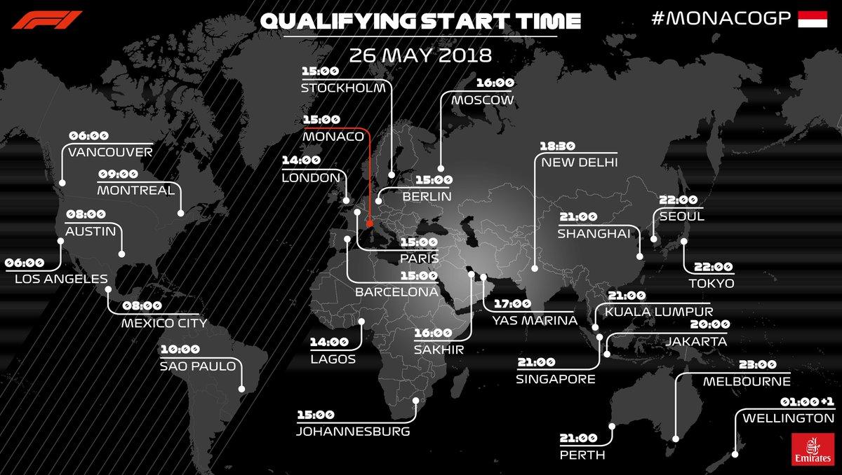 Formula 1 Monaco GP 2018 Qualifying Race