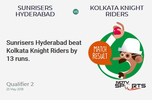 NDTV Live Scores's photo on Cricket