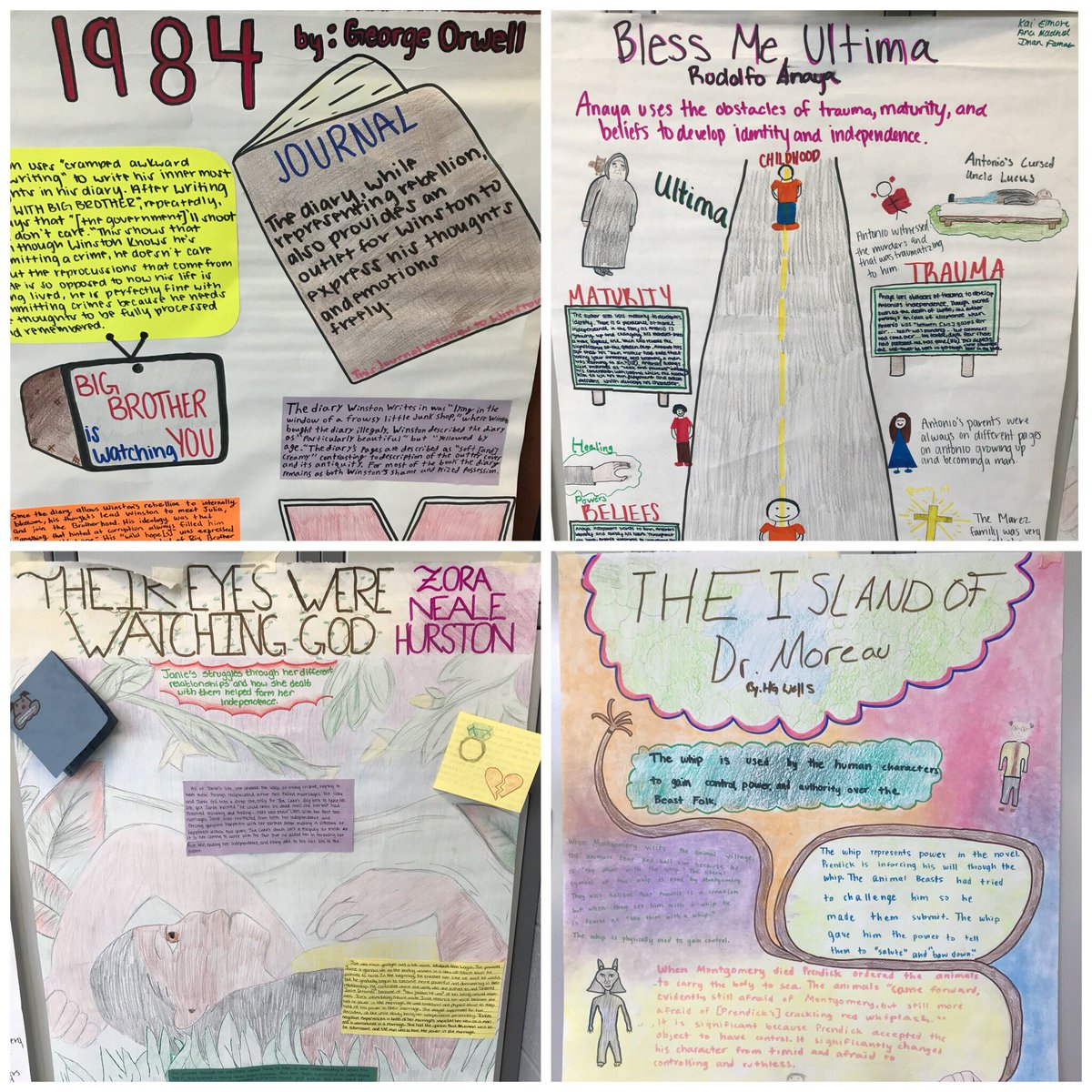 Research Essay Thesis Statement Example Karry Dornak On Twitter Blown Away By The Graphic Essay Review Posters My  Ss Designed And Wrote   Wdkclt  Persuasive Essay Examples For High School also Essay Writing Topics For High School Students Karry Dornak On Twitter Blown Away By The Graphic Essay Review  Sample Essay Thesis Statement