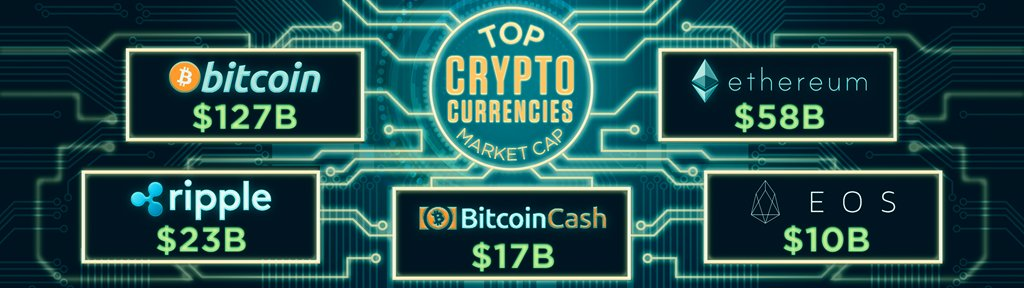 Here are the biggest #cryptocurrencies by market cap $BTC $BCH $ETH $LTC $XRP<br>http://pic.twitter.com/4wyH7nzjIU
