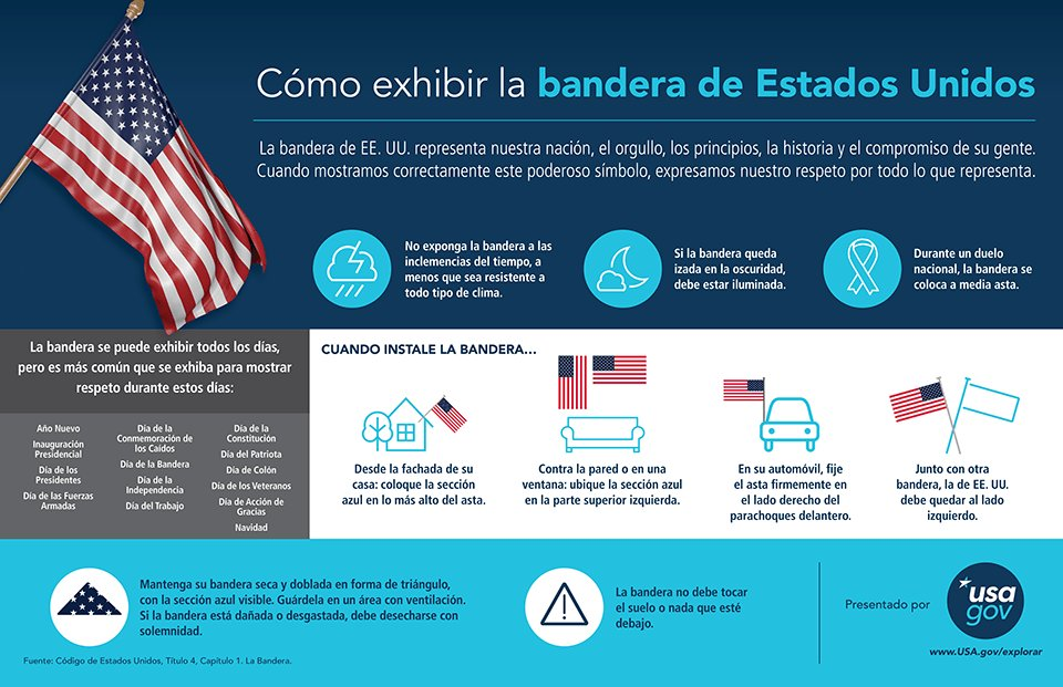 test Twitter Media - Infográfico: cómo exhibir la bandera de Estados Unidos https://t.co/dSeHVnlchg https://t.co/G48vhZACZb