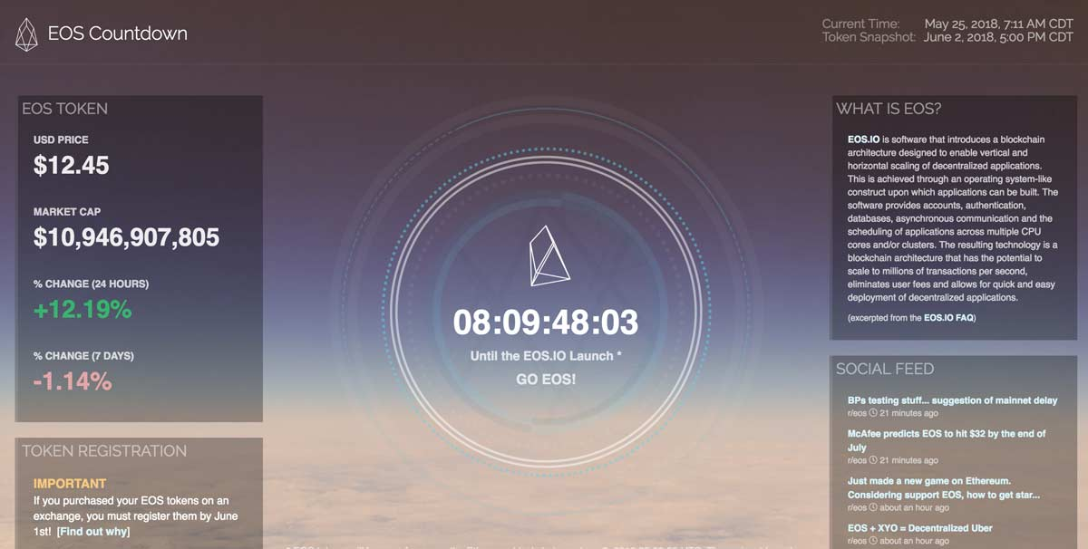 $EOS Launch Check List: 1. Register your EOS #tokens  2. Signed up for all the #airdrops; like @Get_Scatter 3. Got Your Passes to @tulipconf yet? :-) #EOSIO @eos_io @go_eos @bytemaster7 @eluzgin @brendanblumer #Blockchain #crypto #FOMO -  https:// bit.ly/2ko4EZr  &nbsp;  <br>http://pic.twitter.com/JURg6aMukN