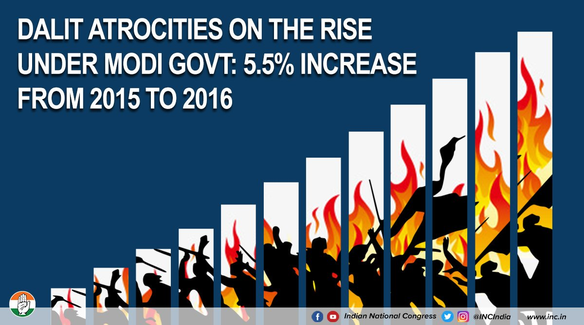 The increase in atrocities against Dalits under the Modi Govt reflects their utter disregard for the marginalised.  #VishwasghatDiwas