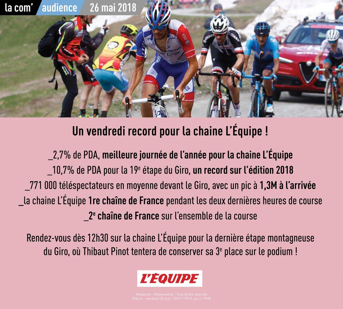 Le vélo à la TV - Page 7 DeHXr_YV0AAK4x-