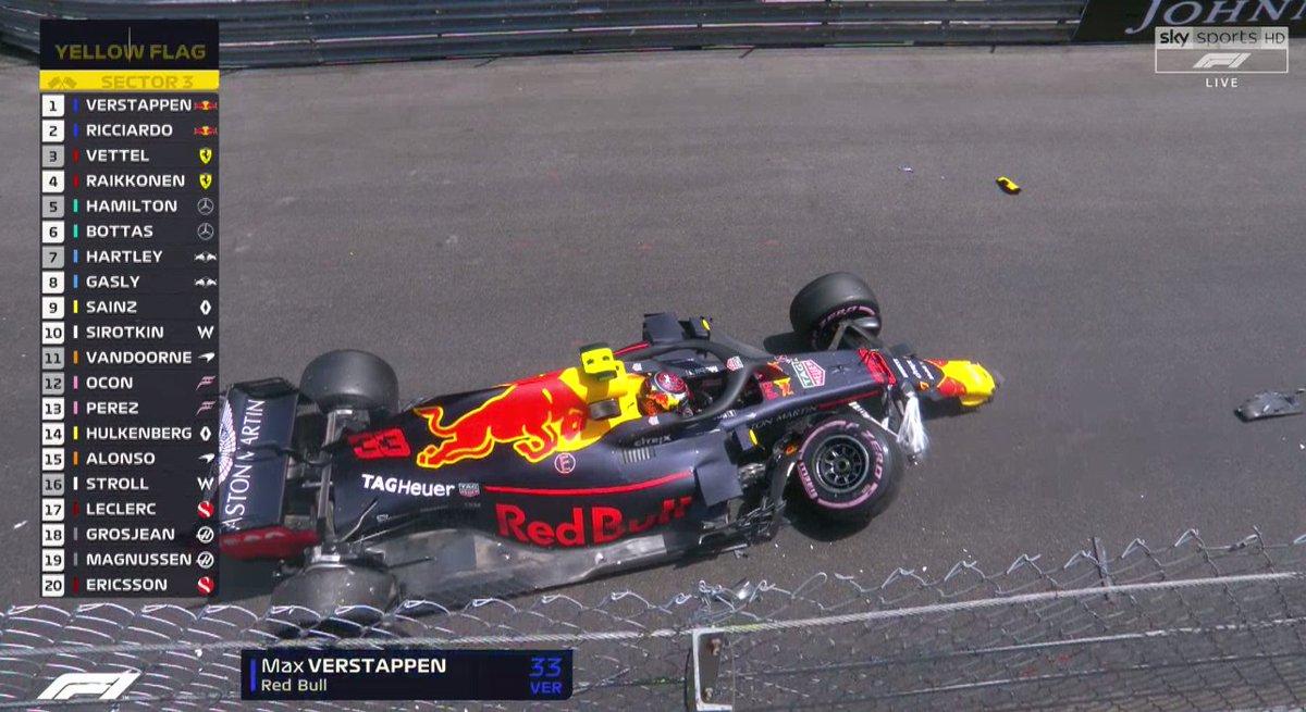 Monaco GP - Free Practice 3