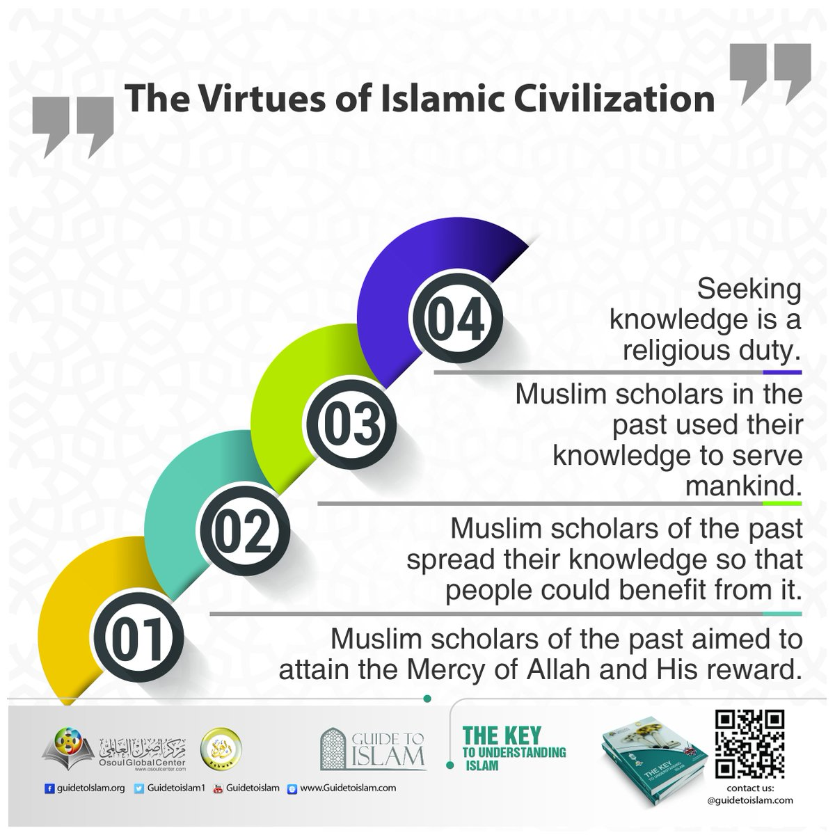 The Virtues of Islamic Civilization #كأس_العالم #WorldCup #TrophyTour #WC2018