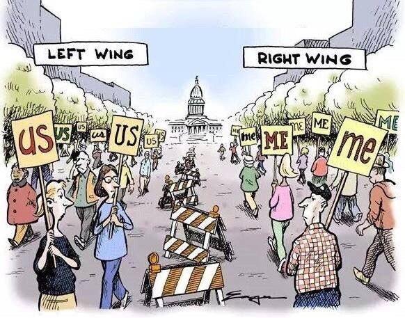 "ᴿealfarmacist on Twitter: ""So true...Left Wing VS Right Wing… """