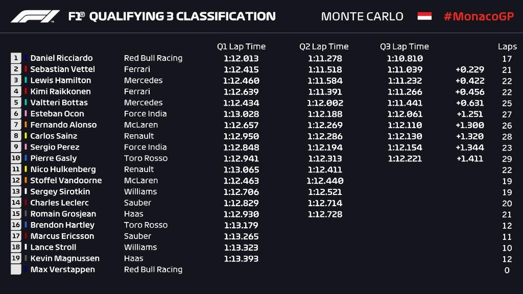 Formula 1 - 2018 / F2 Series - Página 11 DeIPr5dV0AA66_G