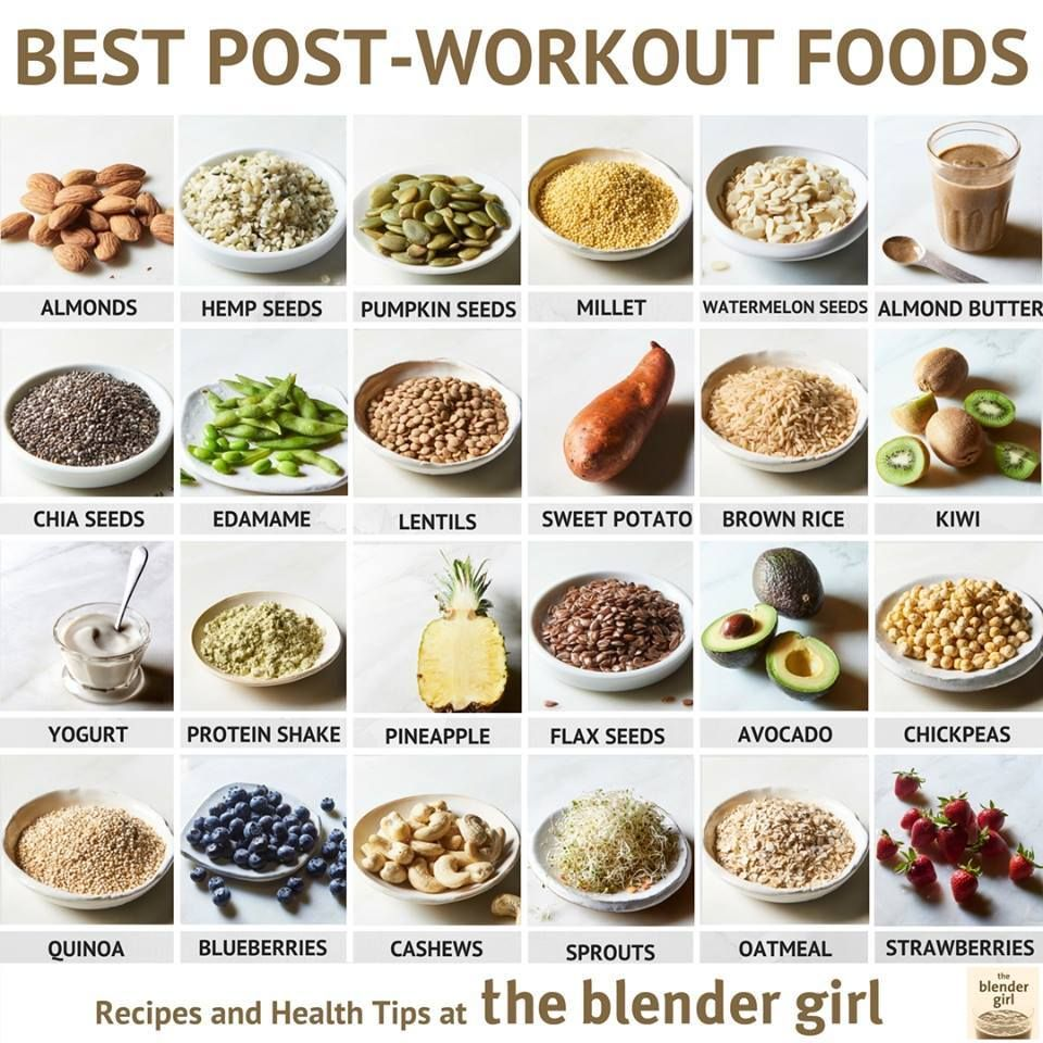 "The Blender Girl On Twitter: ""BEST POST-WORKOUT FOODS"