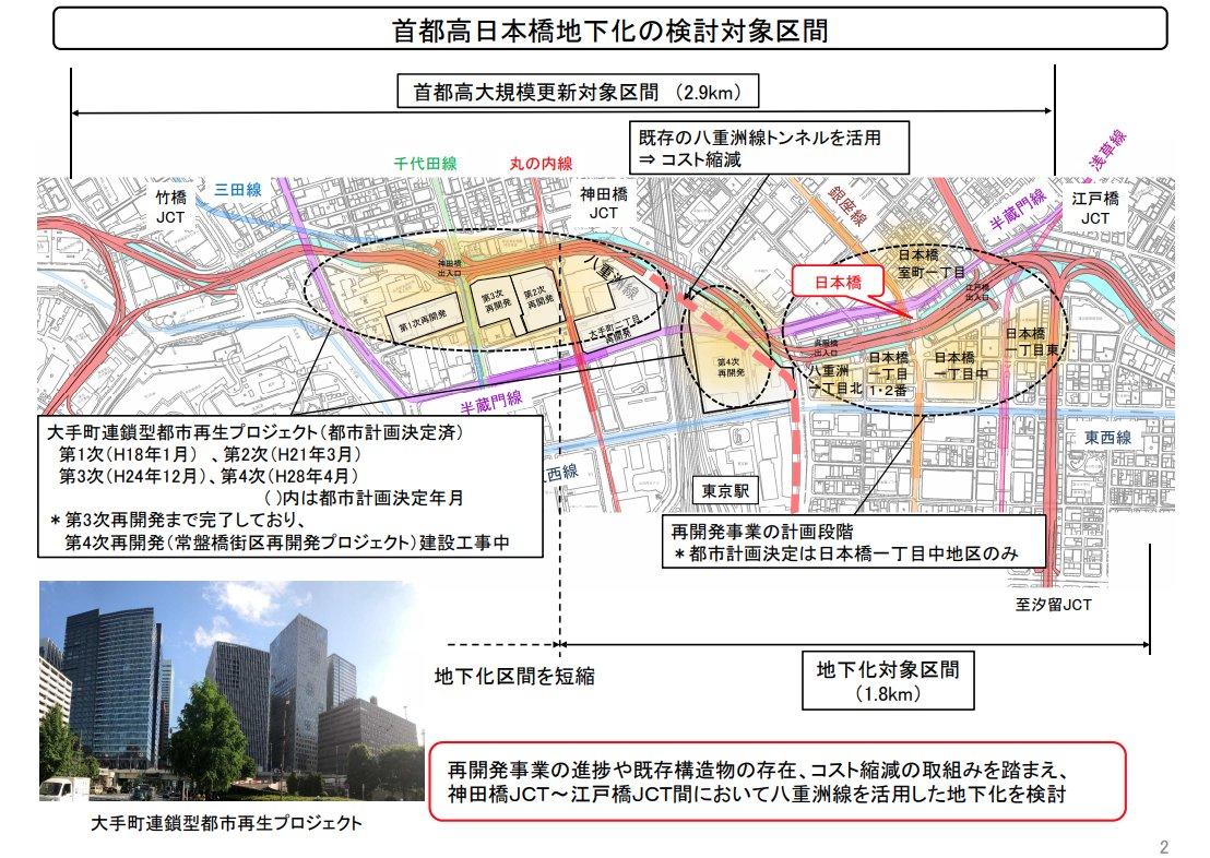 中国人、日本に唖然「高速道路たった1キロ地下化するのに数千億、しかも20年かけるだと…」 : IT速https://t.co/9QZxyfWeD3報   >アホのような難工事の挙げ句に、完成時の結節点が両サイドとも  合流地点付近になるので渋滞慢性化装置にしかならないというヲチなんよね