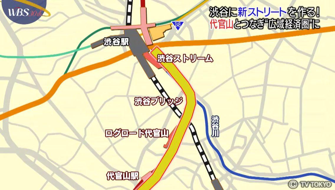 東急の大規模再開発 渋谷に新たなストリート:WBS https://t.co/lygtRoiHvs  渋谷から代官山までを再開発する