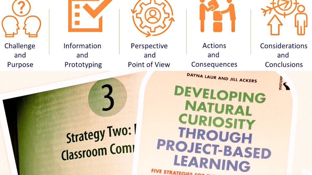 jill ibpbl on twitter summer pbl planning resource and project