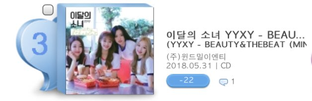 yyxy album is really in the top 3 on synnara album chart im screaming omg we going  5k sales <br>http://pic.twitter.com/ZoAGBPS8tV