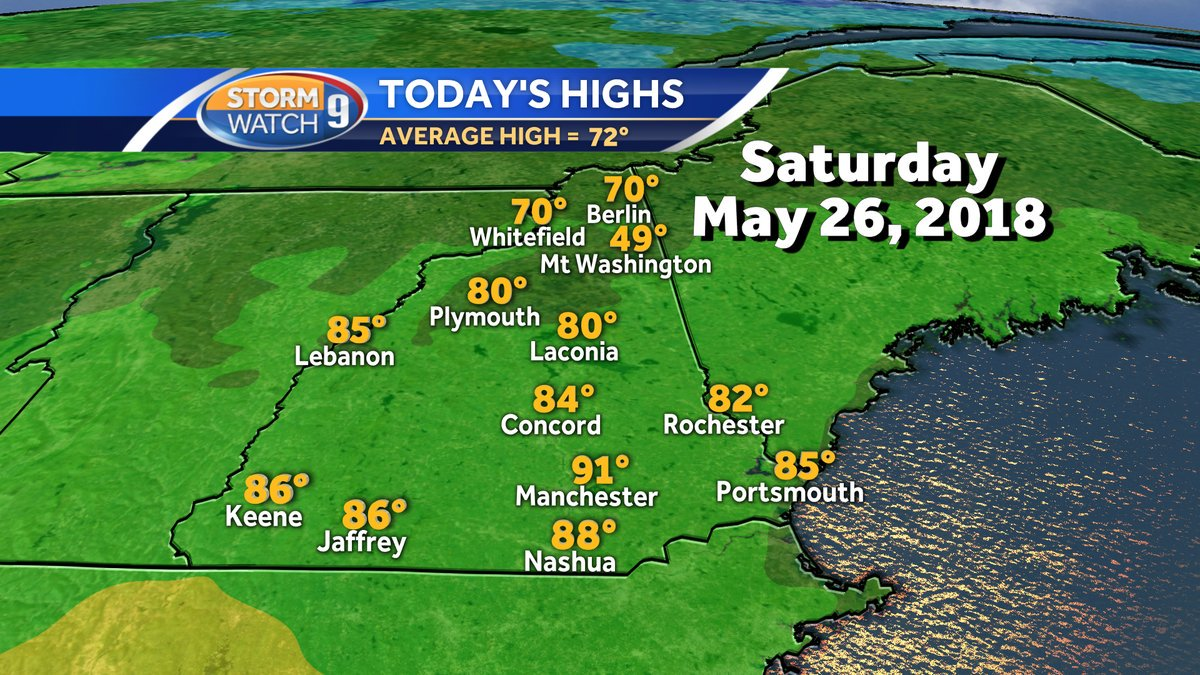 Wmur News 9 Weather On Twitter Today S High Temps From Around Nh