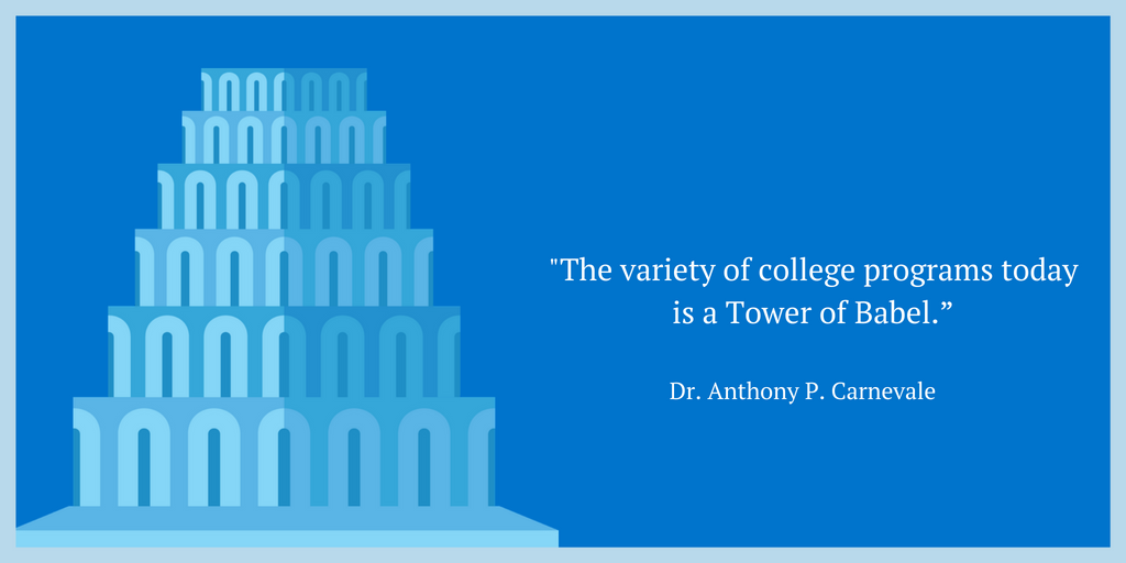 test Twitter Media - Dr. Carnevale comments on the variety of college programs that students need to navigate. https://t.co/3TtTd3wGQc #CEWmajors https://t.co/W4JSXTEnwj