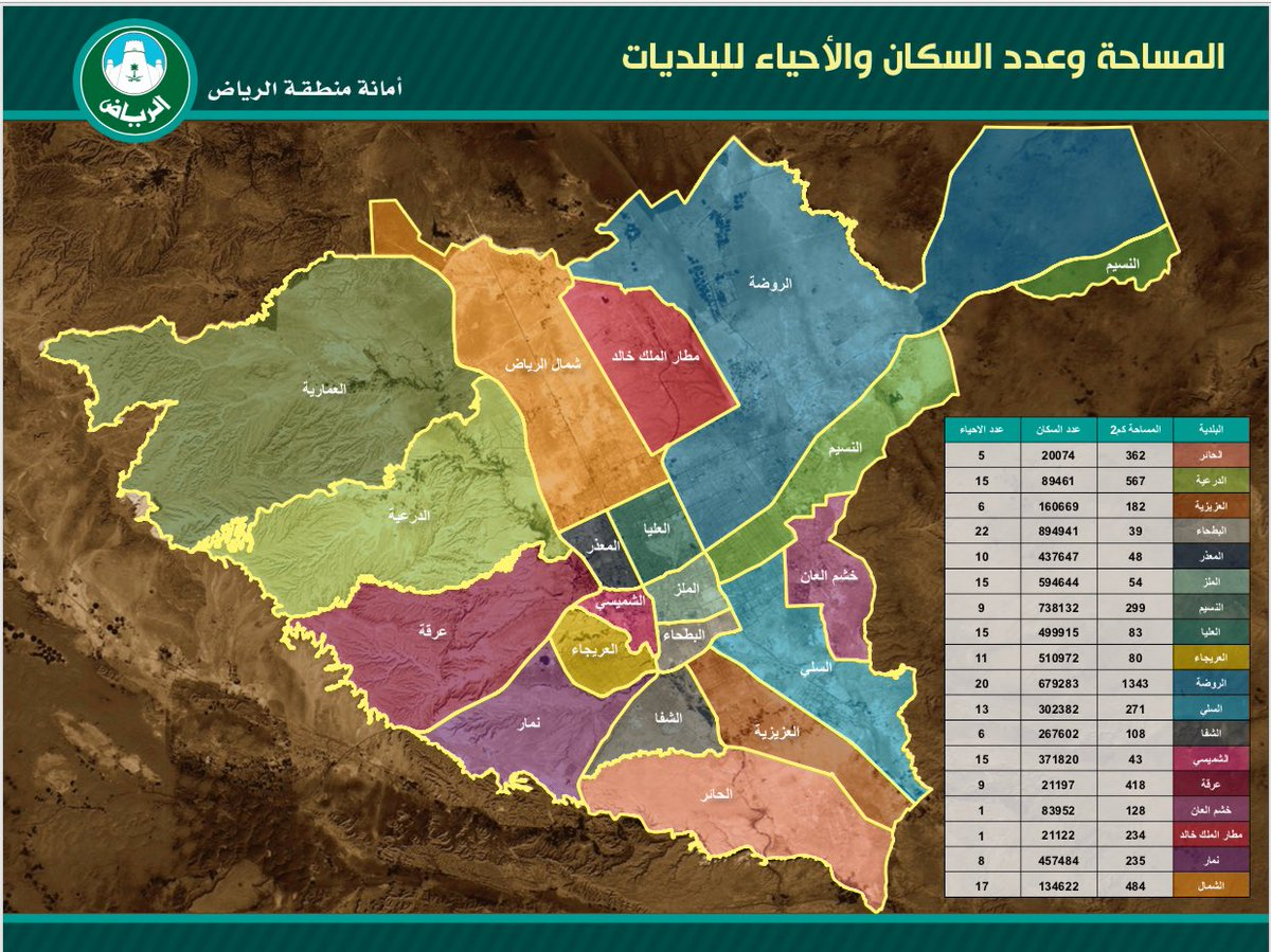 ابو فيصل On Twitter خريطة البلديات الحديثة لمدينة الرياض المساحة عدد السكان الاحياء