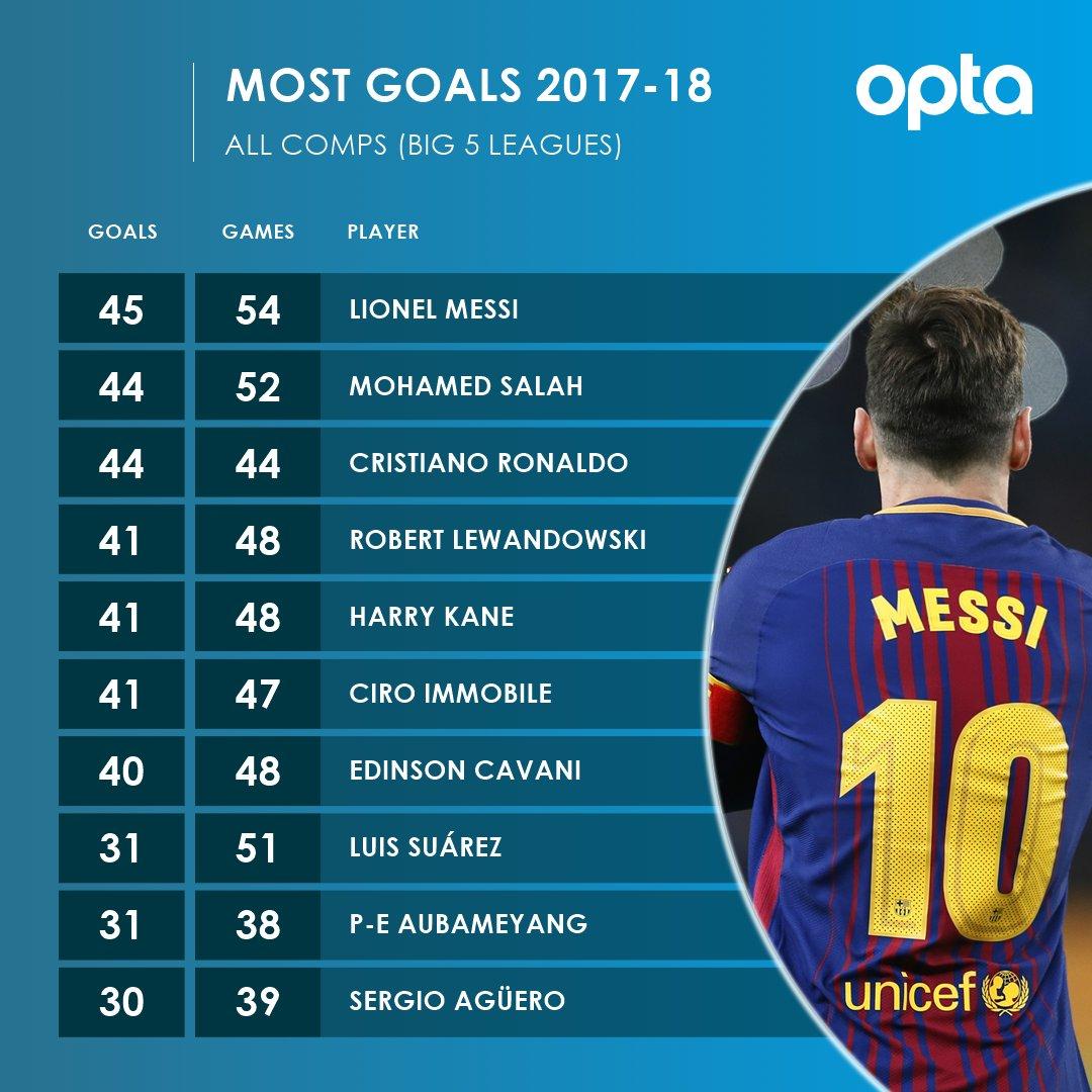 Messi snub has cost FIFA awards their credibility, says Filipe Luis